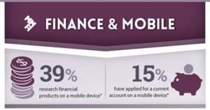 Finance and Mobile imag