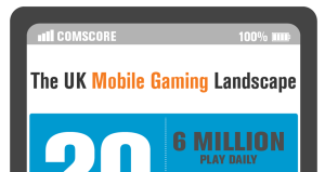 The UK Mobile Gaming Landscape